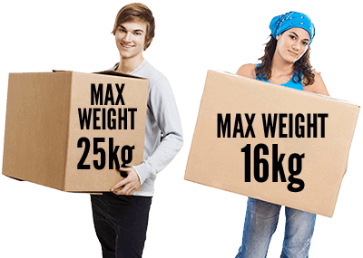Maximum safe lifting weights for men and women